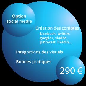 option social media